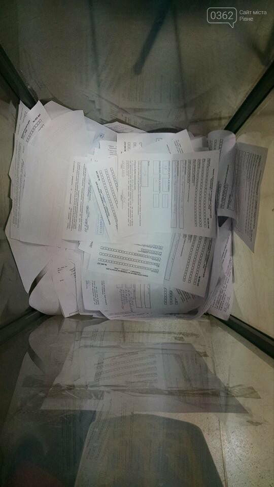 Близько восьми тисяч рівнян вже проголосували за обрані проекти громадського бюджету міста  , фото-2