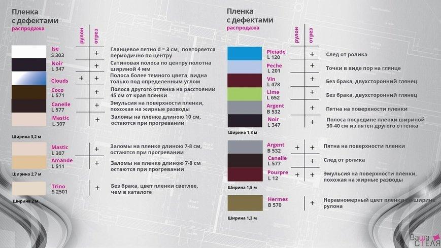 Палітра кольорів натяжних стель, фото-11