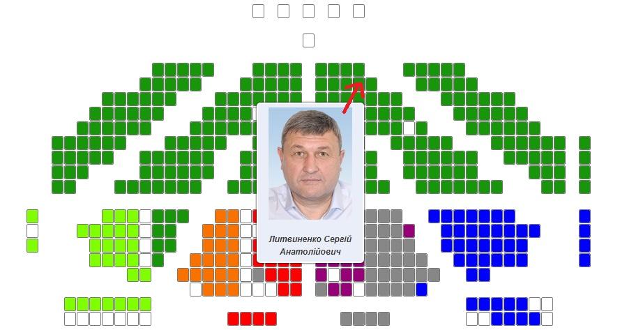 Нардеп з Рівненщини став першим «кнопкодавом» у Верховній раді 9 скликання (ФОТО, ВІДЕО), фото-3