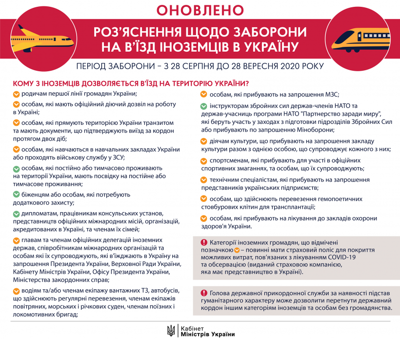 Уряд уточнив категорії іноземців, які зможуть в'їжджати в Україну в період обмежень , фото-1