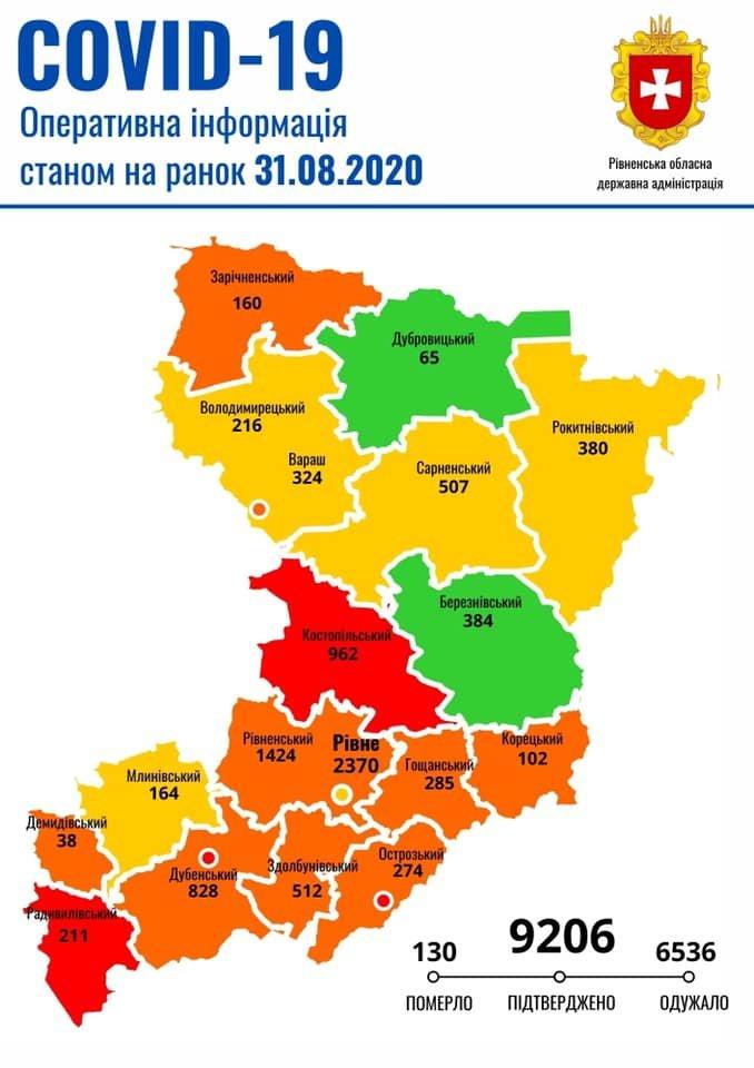 Два райони Рівненщини – у «зеленій», чотири – у «червоній»: від сьогодні почали діяти нові епідемічні зони, фото-1